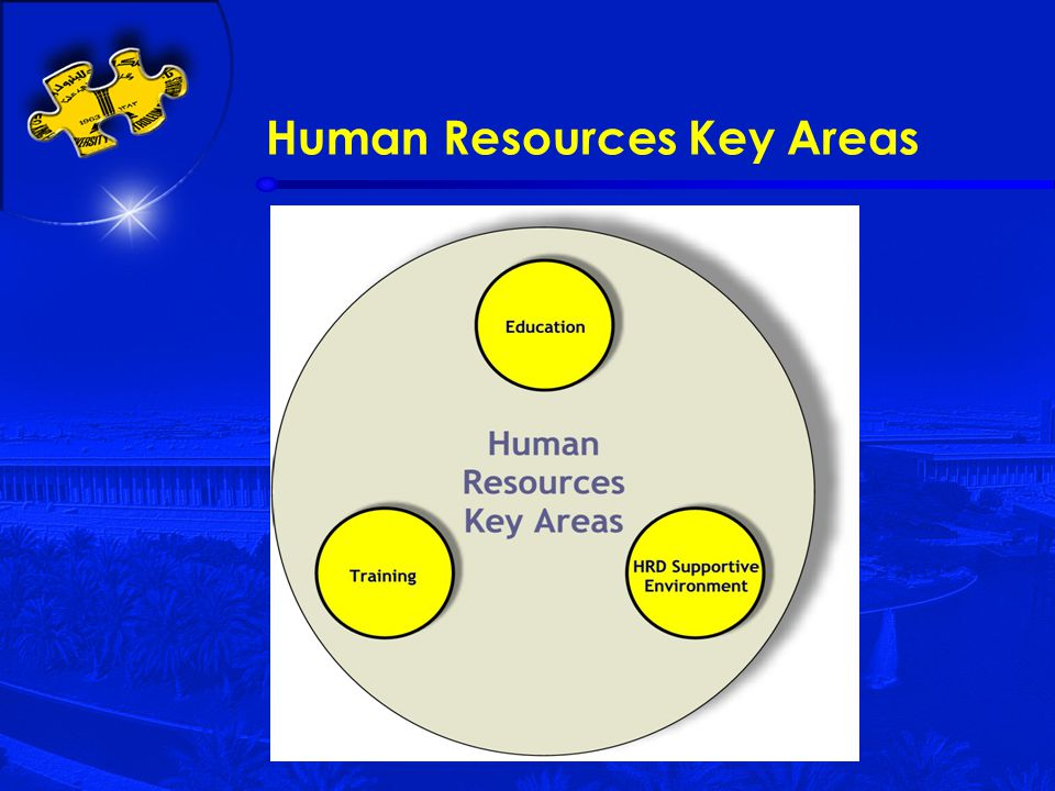 Human Resources Key Areas