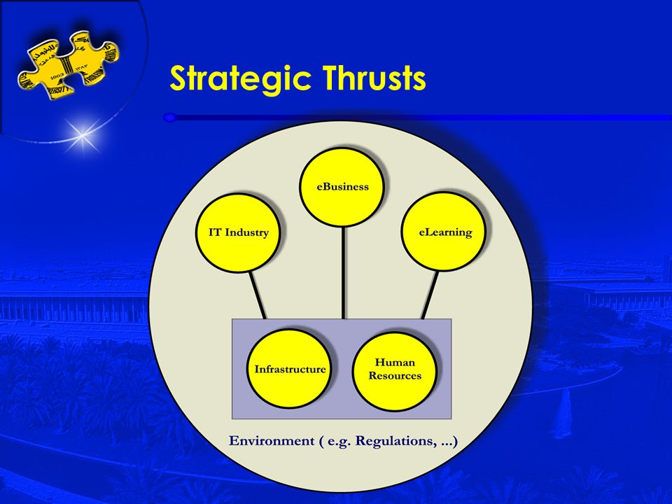Strategic Thrusts