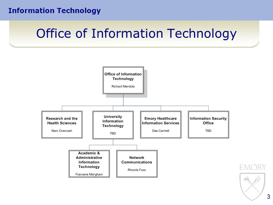 Information Technology Office of Information Technology 3