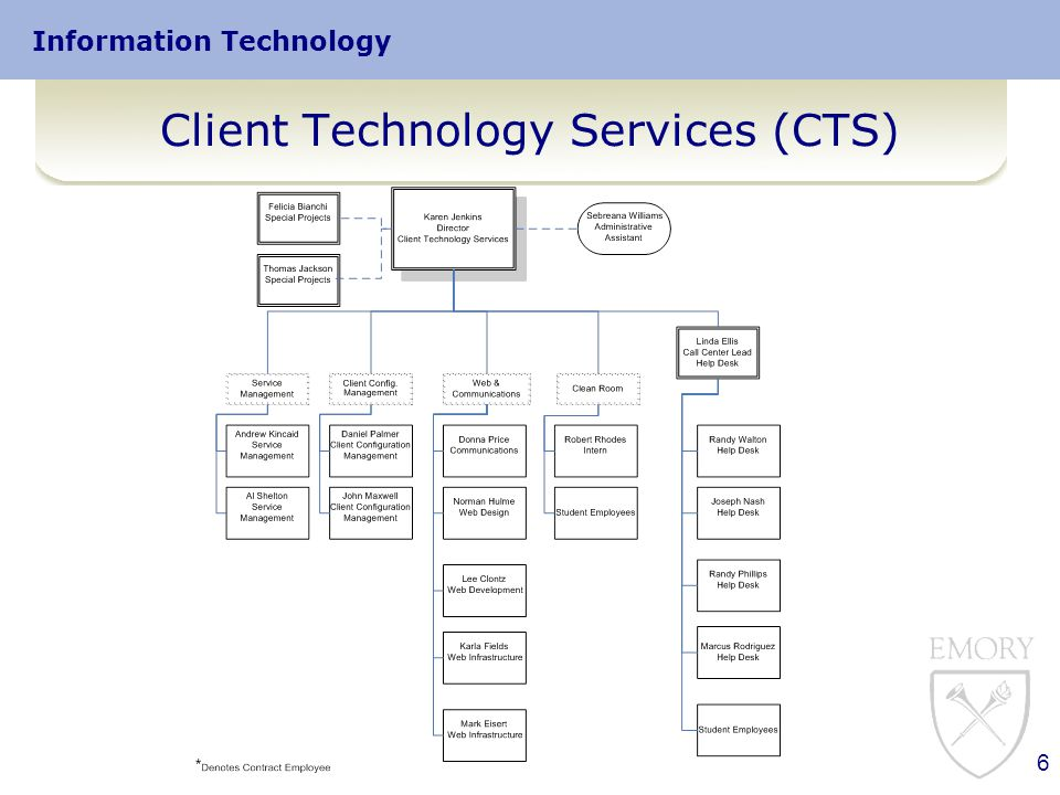Information Technology Client Technology Services (CTS) 6