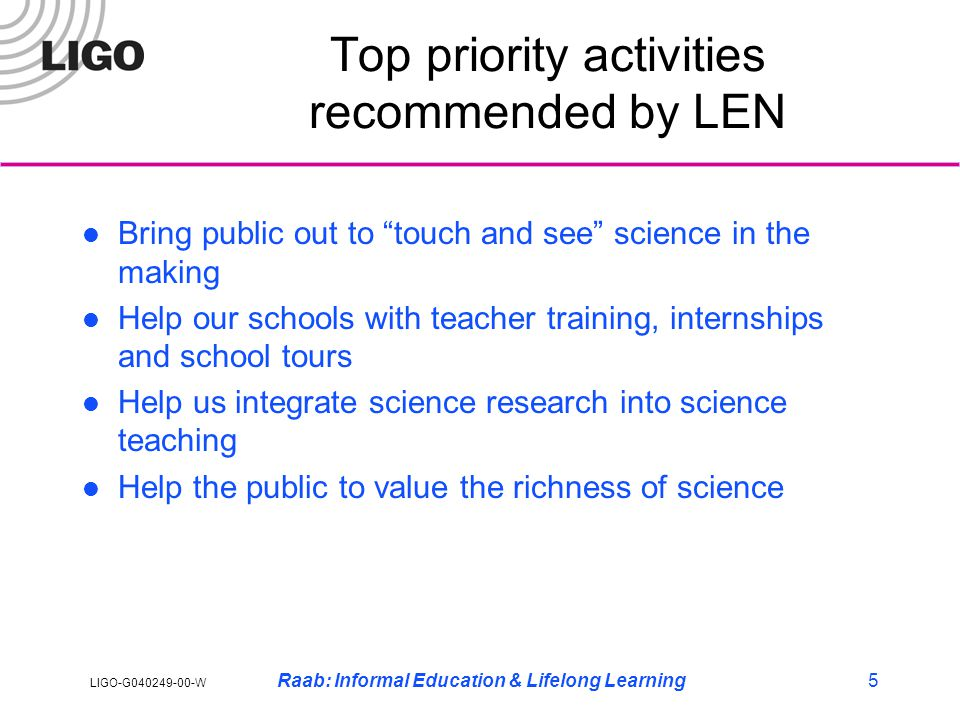 LIGO-G040249-00-W Raab: Informal Education & Lifelong Learning5 Top priority activities recommended by LEN Bring public out to touch and see science in the making Help our schools with teacher training, internships and school tours Help us integrate science research into science teaching Help the public to value the richness of science