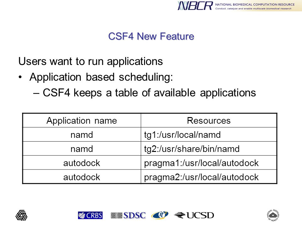 CSF4 New Feature Users want to run applications Application based scheduling: –CSF4 keeps a table of available applications Application nameResources namdtg1:/usr/local/namd namdtg2:/usr/share/bin/namd autodockpragma1:/usr/local/autodock autodockpragma2:/usr/local/autodock