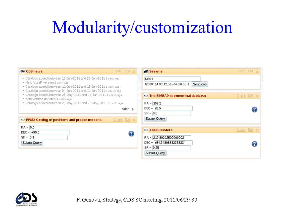 F. Genova, Strategy, CDS SC meeting, 2011/06/29-30 Modularity/customization