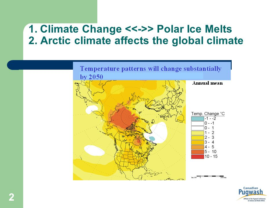 2 1. Climate Change > Polar Ice Melts 2. Arctic climate affects the global climate