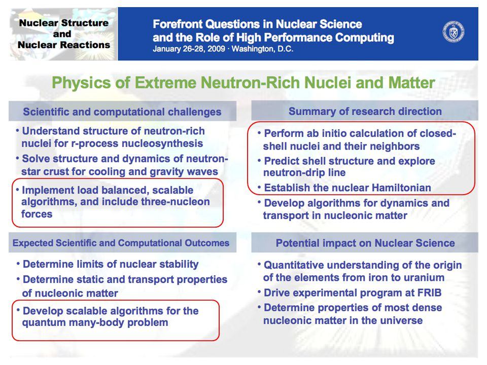 Nuclei as Neutrino Physics Laboratories Scientific and computational challenges Develop extreme scale nuclear structure codes; estimate uncertainties with competing methods.
