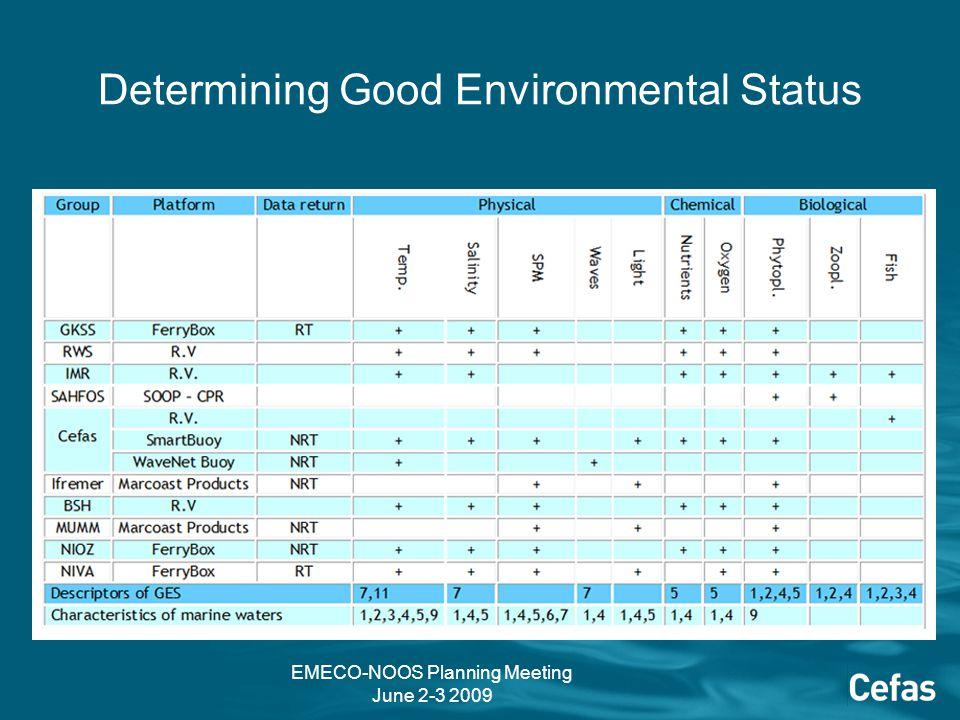 EMECO-NOOS Planning Meeting June 2-3 2009 Determining Good Environmental Status