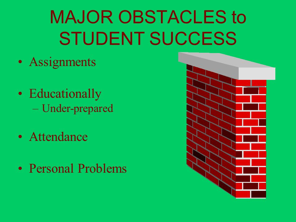 MAJOR OBSTACLES to STUDENT SUCCESS Assignments Educationally –Under-prepared Attendance Personal Problems