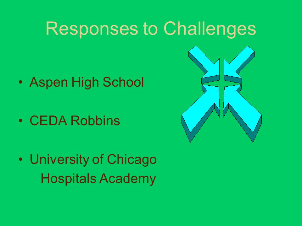 Responses to Challenges Aspen High School CEDA Robbins University of Chicago Hospitals Academy