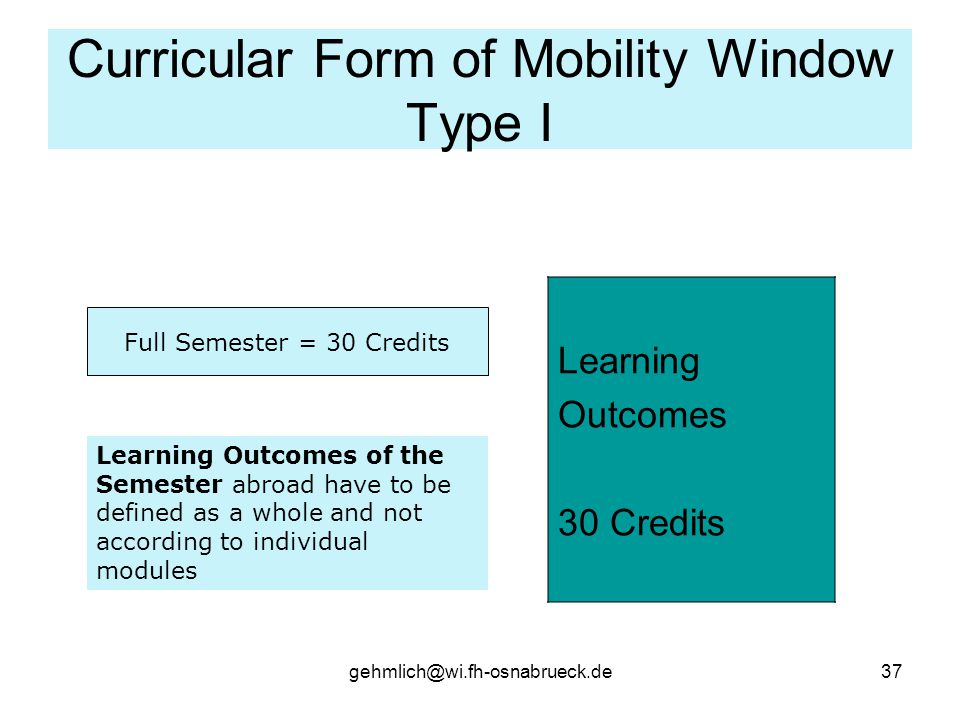 gehmlich@wi.fh-osnabrueck.de37 Curricular Form of Mobility Window Type I Full Semester = 30 Credits Learning Outcomes 30 Credits Learning Outcomes of