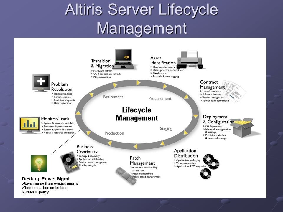 Altiris Server Lifecycle Management Desktop Power Mgmt  Save money from wasted energy  Reduce carbon emissions  Green IT policy