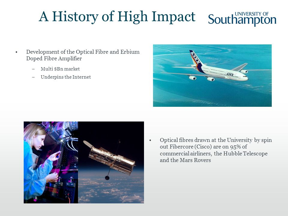 Institute of Sound and Vibration Research (ISVR) The Institute of Sound and Vibration Research (ISVR) was founded in 1963 and is one of the leading research centres for acoustics worldwide.