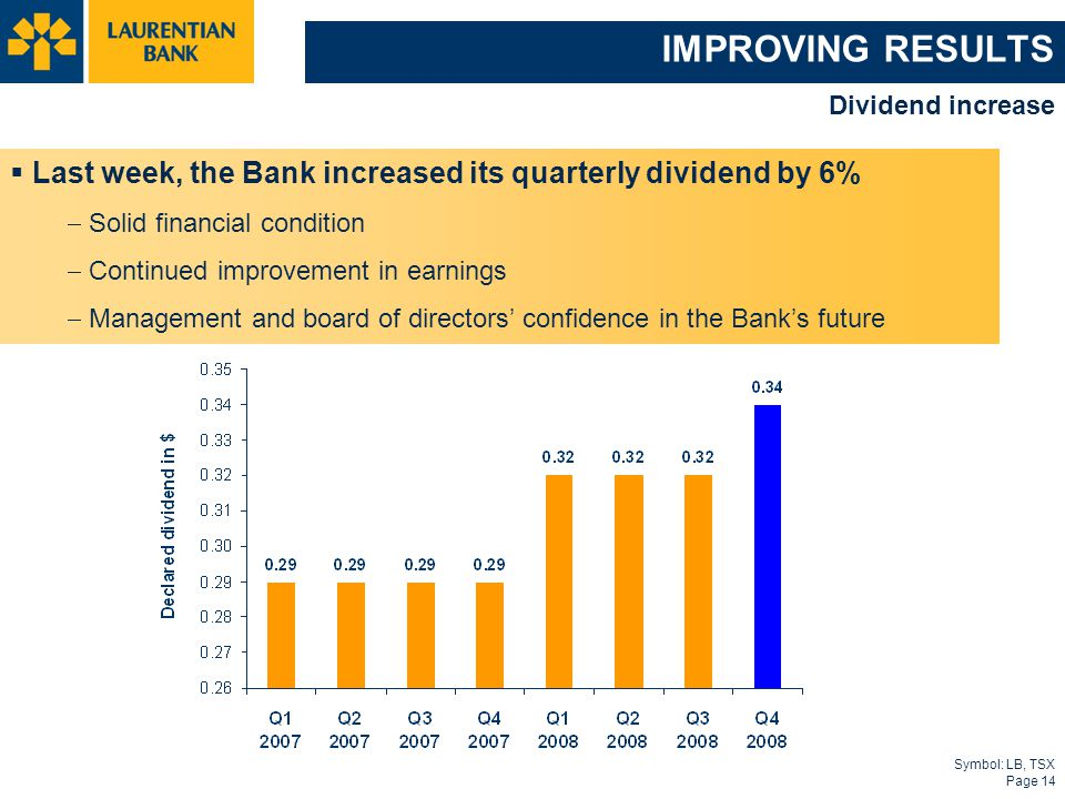 Symbol: LB, TSX Page 14 IMPROVING RESULTS  Last week, the Bank increased its quarterly dividend by 6%  Solid financial condition  Continued improve