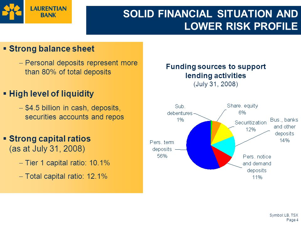 Symbol: LB, TSX Page 4 SOLID FINANCIAL SITUATION AND LOWER RISK PROFILE  Strong balance sheet  Personal deposits represent more than 80% of total deposits  High level of liquidity  $4.5 billion in cash, deposits, securities accounts and repos  Strong capital ratios (as at July 31, 2008)  Tier 1 capital ratio: 10.1%  Total capital ratio: 12.1% Funding sources to support lending activities (July 31, 2008)
