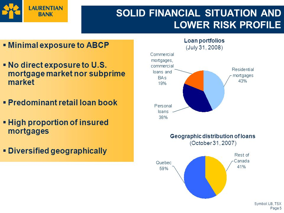 Symbol: LB, TSX Page 5 SOLID FINANCIAL SITUATION AND LOWER RISK PROFILE  Minimal exposure to ABCP  No direct exposure to U.S. mortgage market nor su