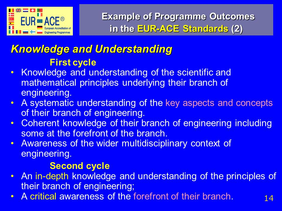 Example of Programme Outcomes in the EUR-ACE Standards (2) Example of Programme Outcomes in the EUR-ACE Standards (2) Knowledge and Understanding First cycle Knowledge and understanding of the scientific and mathematical principles underlying their branch of engineering.
