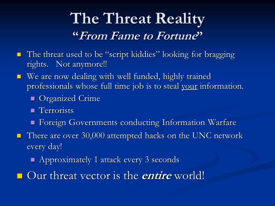 Fake Antivirus * Symantec Web Site