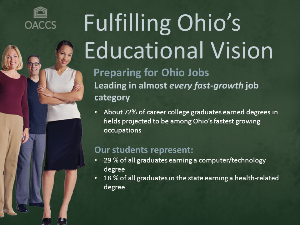 Fulfilling Ohio's Educational Vision Preparing for Ohio Jobs Leading in almost every fast-growth job category About 72% of career college graduates earned degrees in fields projected to be among Ohio's fastest growing occupations Our students represent: 29 % of all graduates earning a computer/technology degree 18 % of all graduates in the state earning a health-related degree