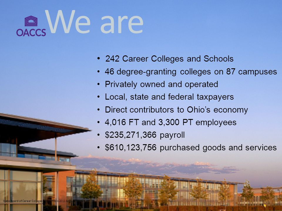 We are State Board of Career Colleges and Schools 2011 Annual Report 242 Career Colleges and Schools 46 degree-granting colleges on 87 campuses Privately owned and operated Local, state and federal taxpayers Direct contributors to Ohio's economy 4,016 FT and 3,300 PT employees $235,271,366 payroll $610,123,756 purchased goods and services