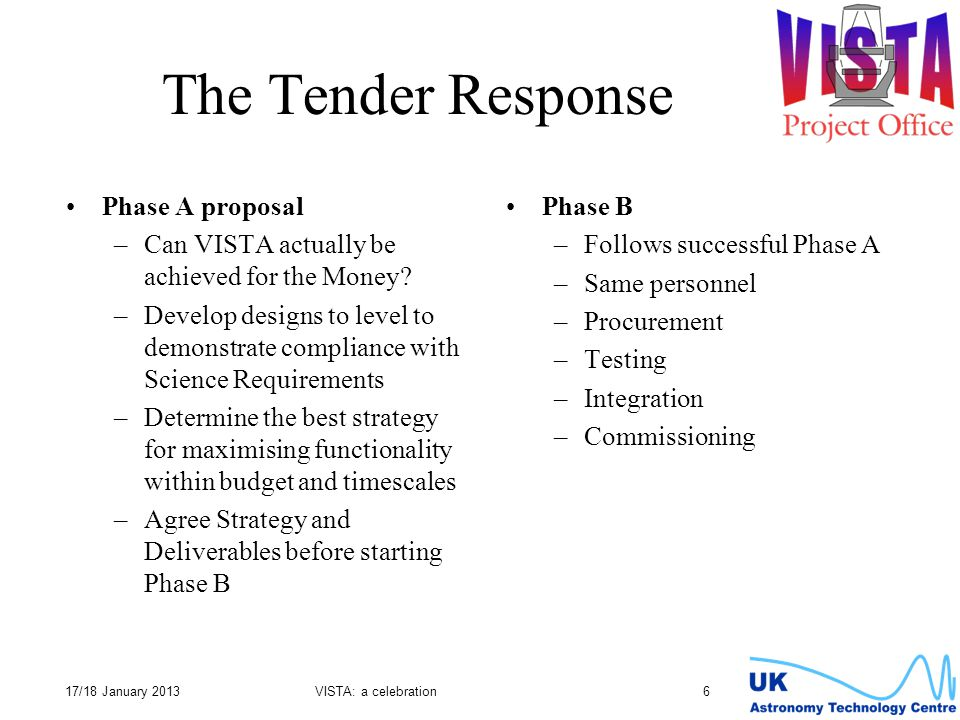 17/18 January 2013VISTA: a celebration 6 The Tender Response Phase A proposal –Can VISTA actually be achieved for the Money? –Develop designs to level