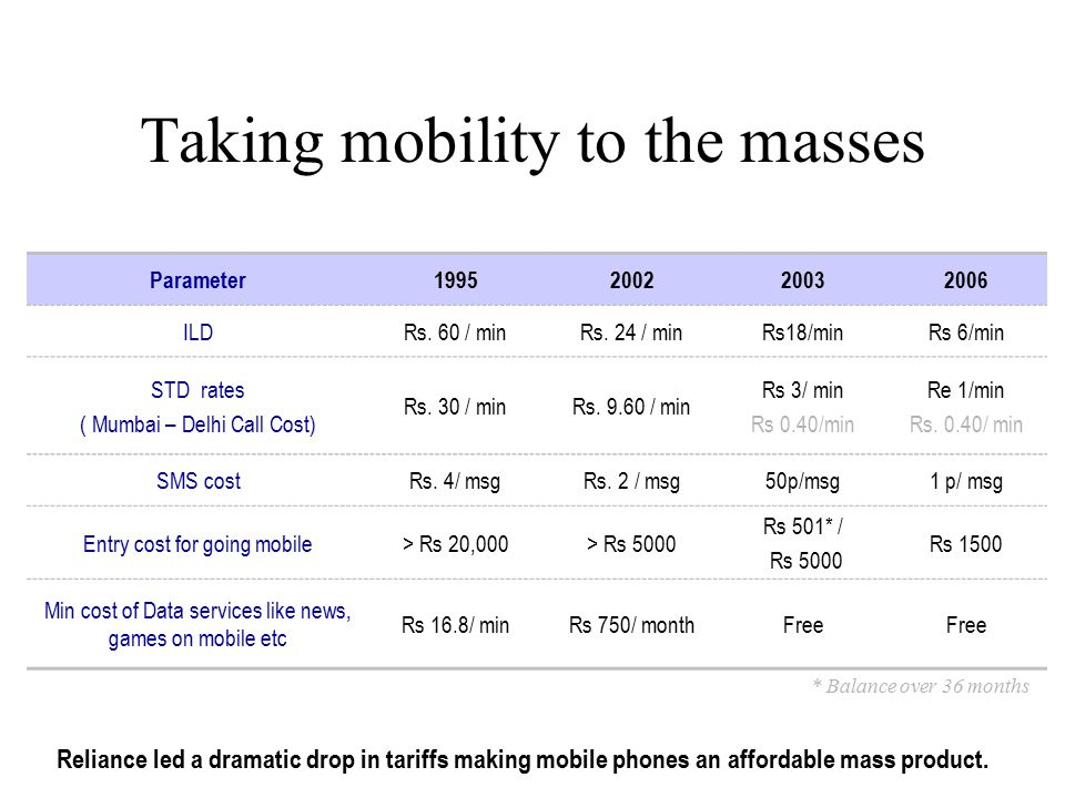Taking mobility to the masses Parameter1995200220032006 ILDRs.