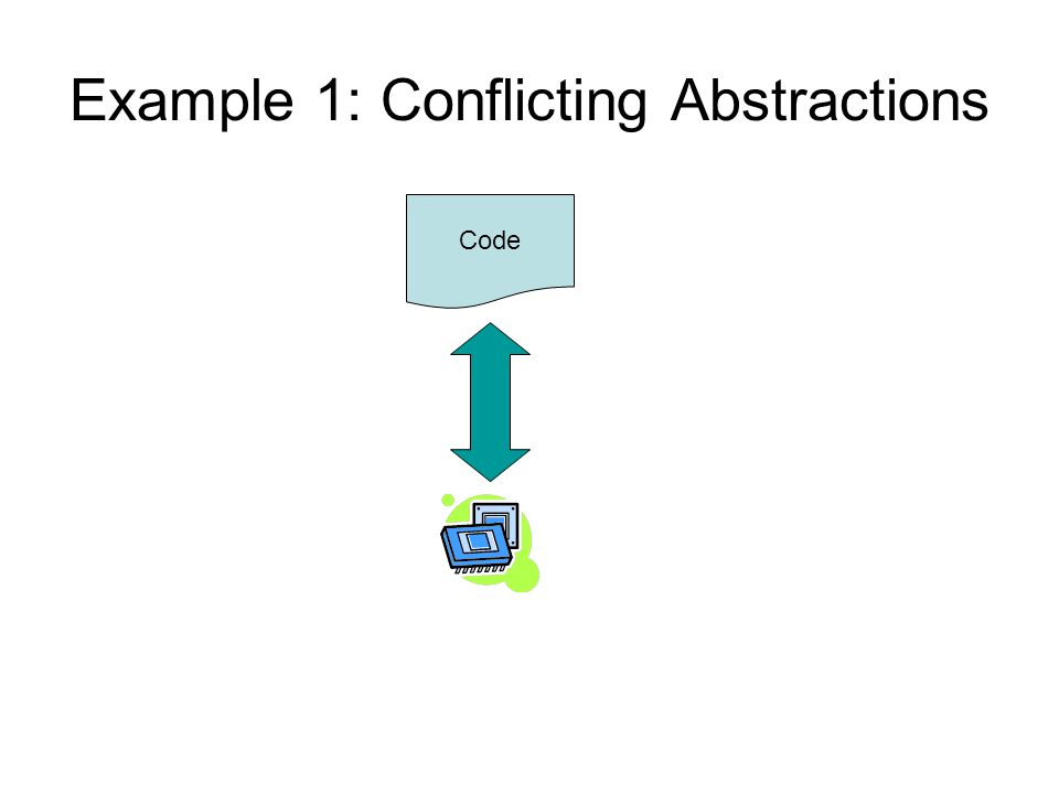 Example 1: Conflicting Abstractions Code