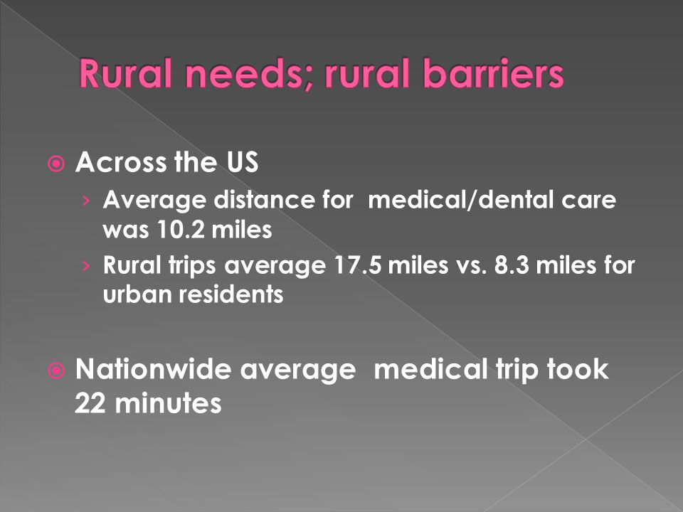  Across the US › Average distance for medical/dental care was 10.2 miles › Rural trips average 17.5 miles vs. 8.3 miles for urban residents  Nationw