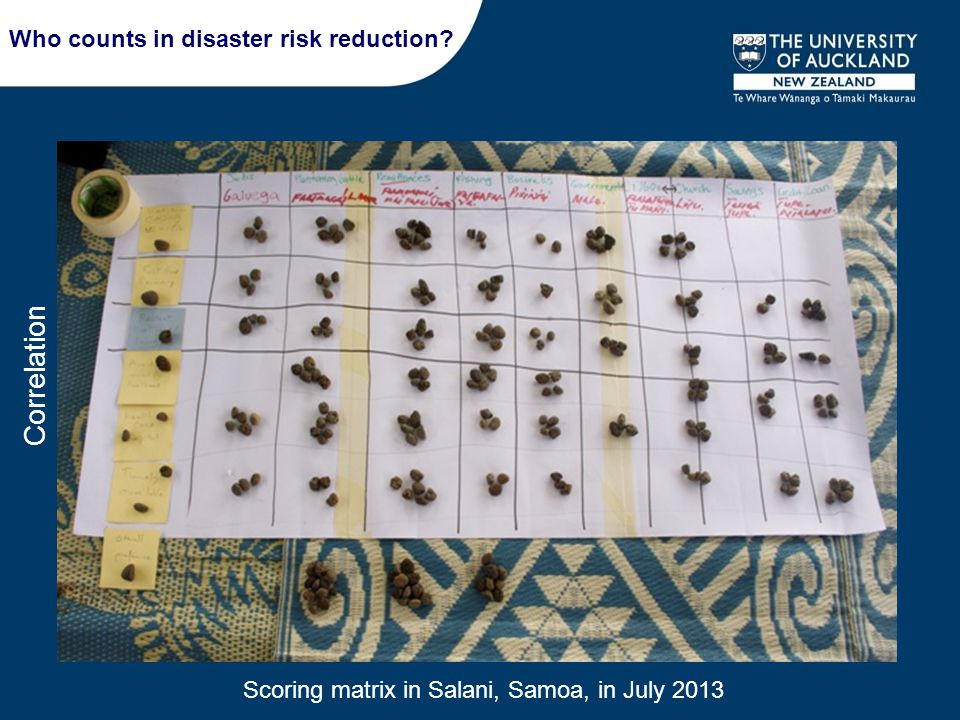 Correlation Scoring matrix in Salani, Samoa, in July 2013 Who counts in disaster risk reduction?
