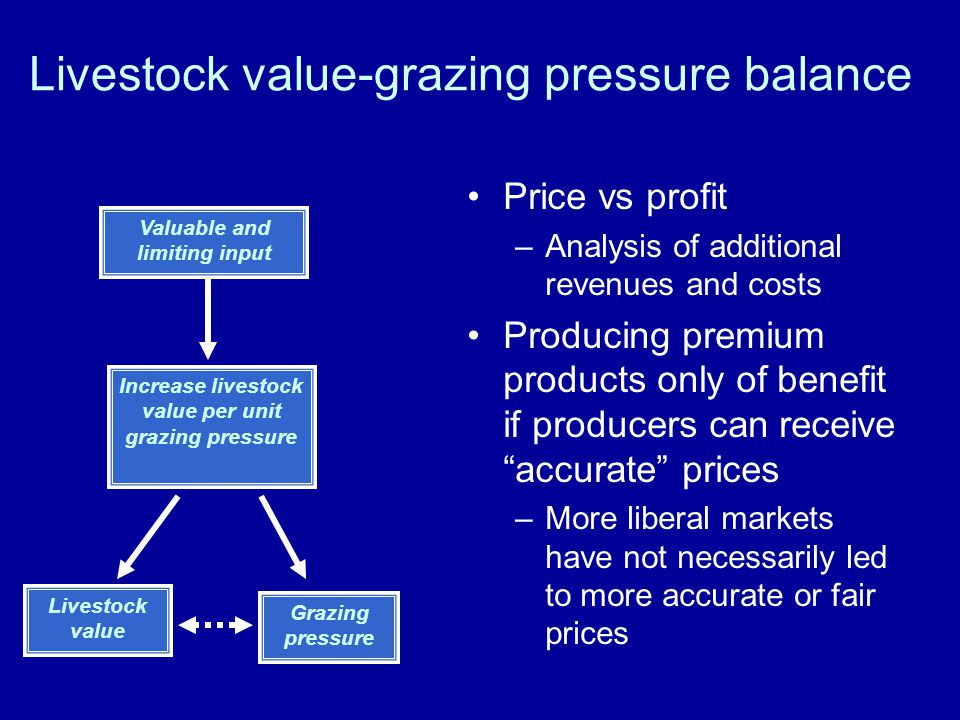 Livestock value-grazing pressure balance Price vs profit –Analysis of additional revenues and costs Producing premium products only of benefit if producers can receive accurate prices –More liberal markets have not necessarily led to more accurate or fair prices Valuable and limiting input Increase livestock value per unit grazing pressure Livestock value Grazing pressure