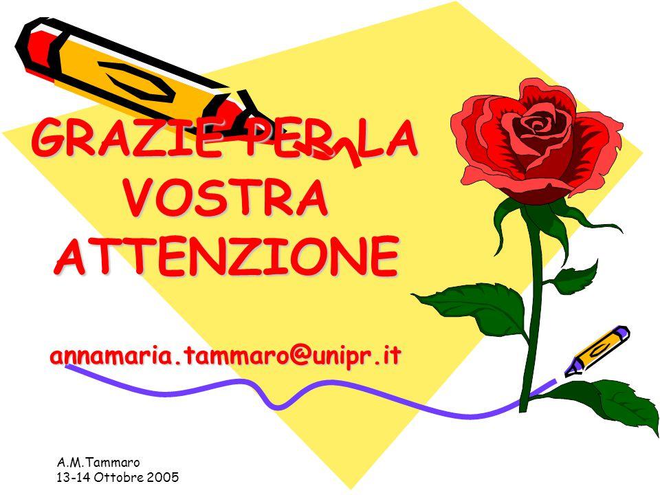 A.M.Tammaro 13-14 Ottobre 2005 GRAZIE PER LA VOSTRA ATTENZIONE annamaria.tammaro@unipr.it