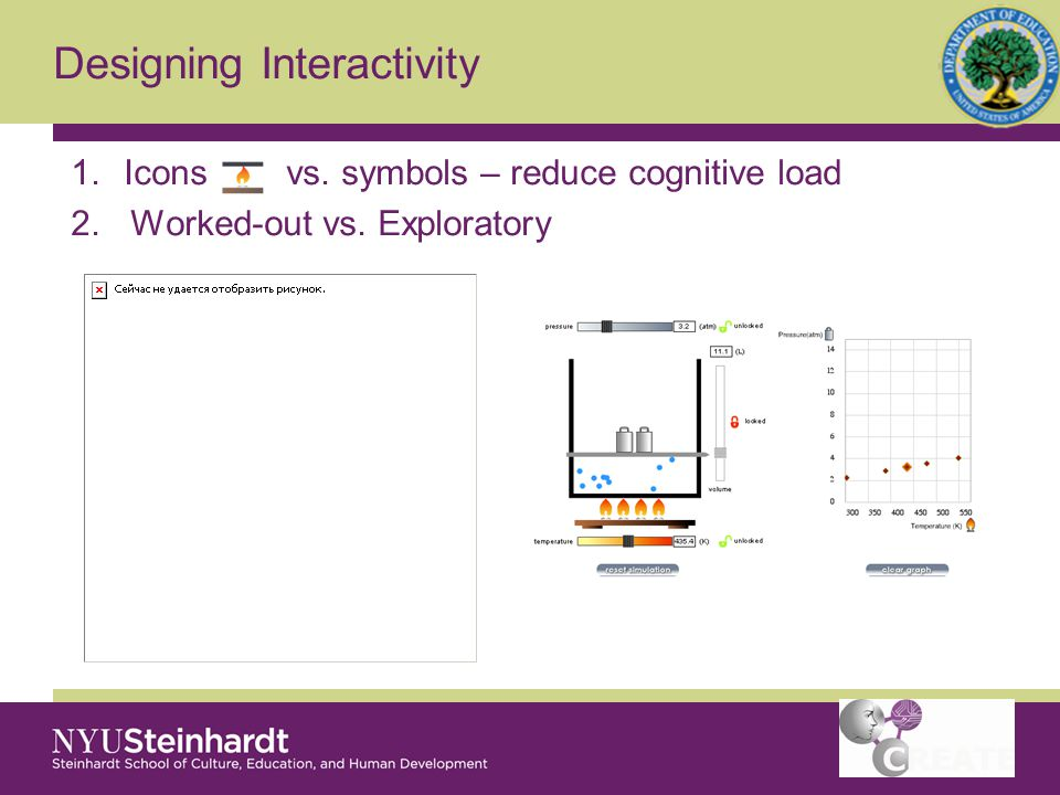 Designing Interactivity 1.Icons vs. symbols – reduce cognitive load 2. Worked-out vs. Exploratory