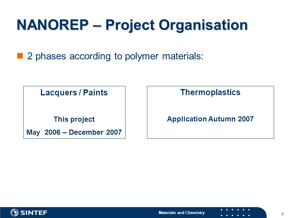 Materials and Chemistry 4 NANOREP – Project Organisation 2 phases according to polymer materials: Lacquers / Paints This project May 2006 – December 2007 Thermoplastics Application Autumn 2007