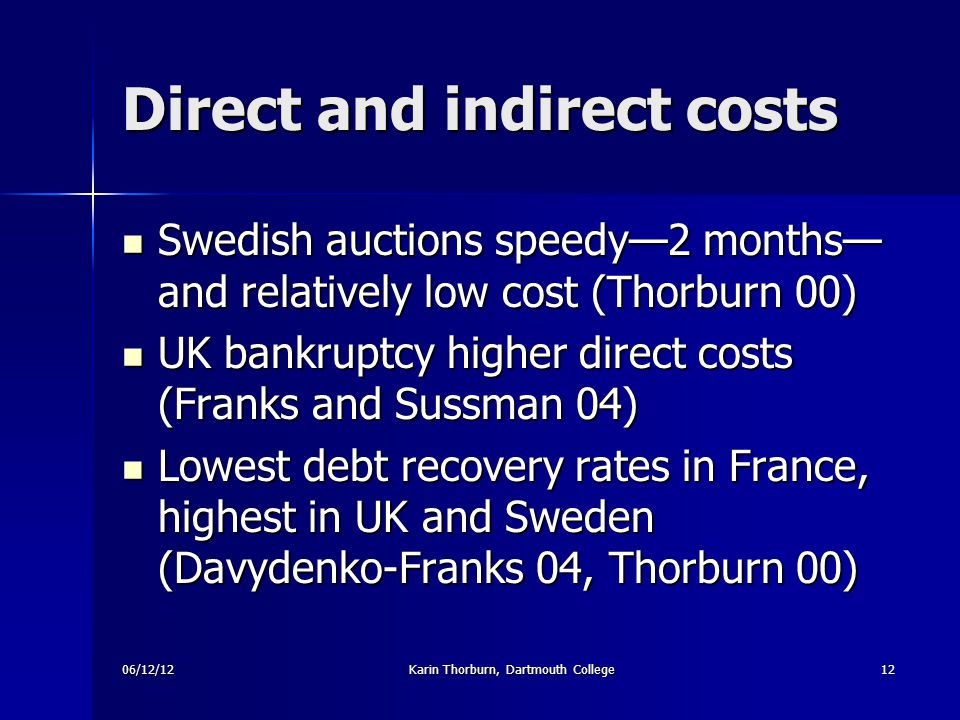 06/12/12Karin Thorburn, Dartmouth College12 Direct and indirect costs Swedish auctions speedy—2 months— and relatively low cost (Thorburn 00) Swedish auctions speedy—2 months— and relatively low cost (Thorburn 00) UK bankruptcy higher direct costs (Franks and Sussman 04) UK bankruptcy higher direct costs (Franks and Sussman 04) Lowest debt recovery rates in France, highest in UK and Sweden (Davydenko-Franks 04, Thorburn 00) Lowest debt recovery rates in France, highest in UK and Sweden (Davydenko-Franks 04, Thorburn 00)