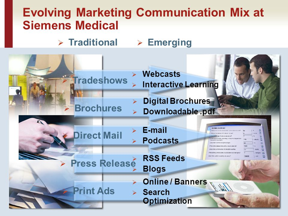 14 More data on this topic available from:: © 2006 MarketingSherpa, Inc. This presentation is not for distribution. Thank you.  Traditional  Emergin