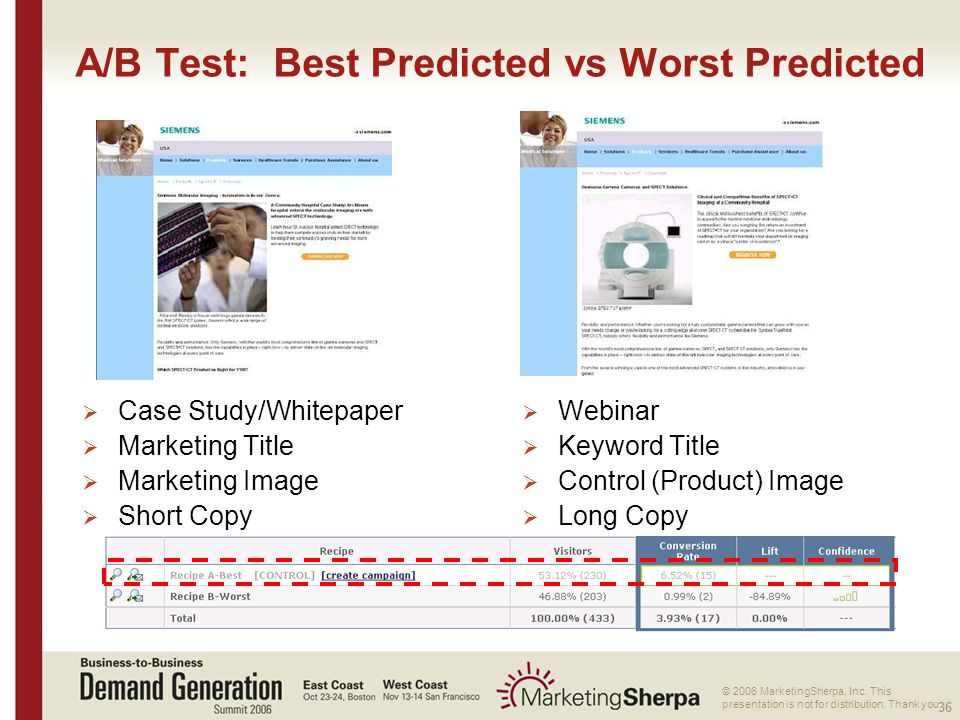 36 More data on this topic available from:: © 2006 MarketingSherpa, Inc.