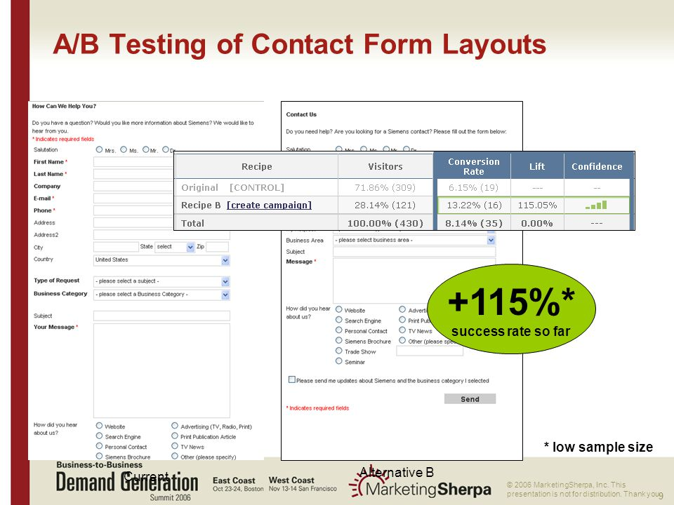 9 More data on this topic available from:: © 2006 MarketingSherpa, Inc. This presentation is not for distribution. Thank you. A/B Testing of Contact F