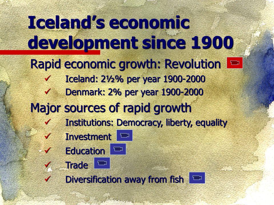 Rapid economic growth: Revolution Iceland: 2½% per year 1900-2000 Iceland: 2½% per year 1900-2000 Denmark: 2% per year 1900-2000 Denmark: 2% per year