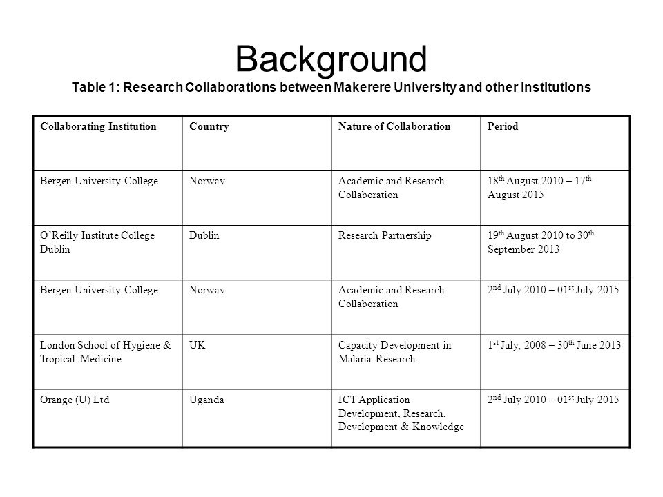 Background Table 1: Research Collaborations between Makerere University and other Institutions Collaborating InstitutionCountryNature of CollaborationPeriod Bergen University CollegeNorwayAcademic and Research Collaboration 18 th August 2010 – 17 th August 2015 O'Reilly Institute College Dublin DublinResearch Partnership19 th August 2010 to 30 th September 2013 Bergen University CollegeNorwayAcademic and Research Collaboration 2 nd July 2010 – 01 st July 2015 London School of Hygiene & Tropical Medicine UKCapacity Development in Malaria Research 1 st July, 2008 – 30 th June 2013 Orange (U) LtdUgandaICT Application Development, Research, Development & Knowledge 2 nd July 2010 – 01 st July 2015