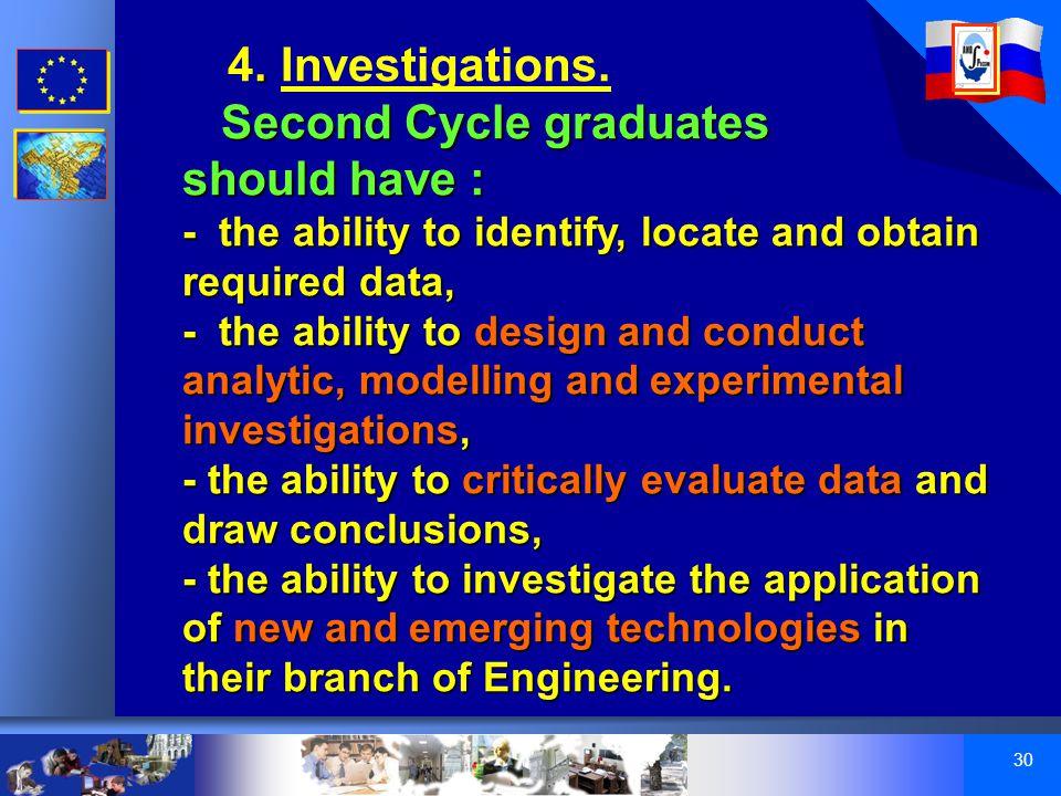 30. 4. Investigations.