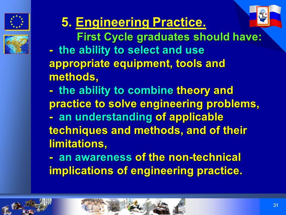 31. 5. Engineering Practice.