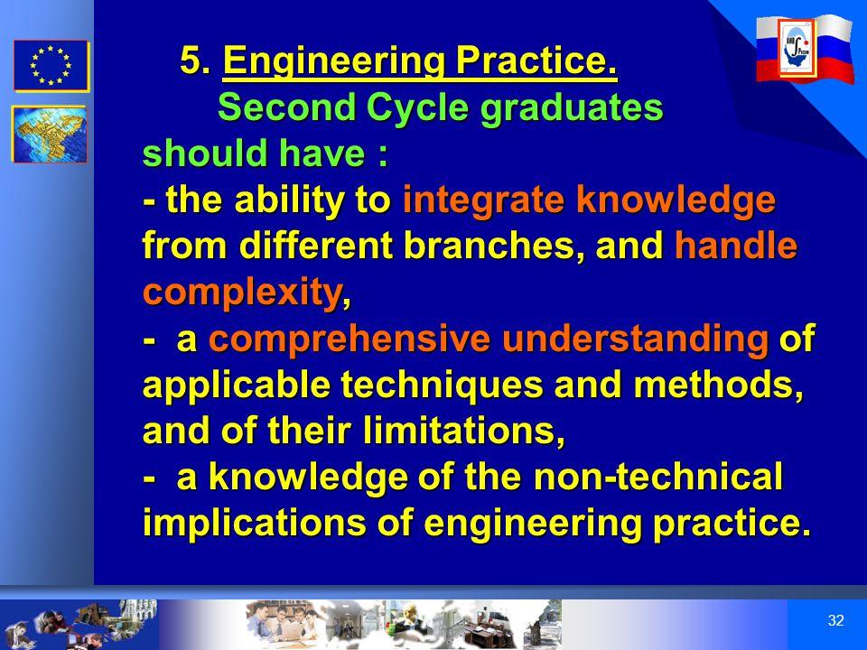 32 5. Engineering Practice.