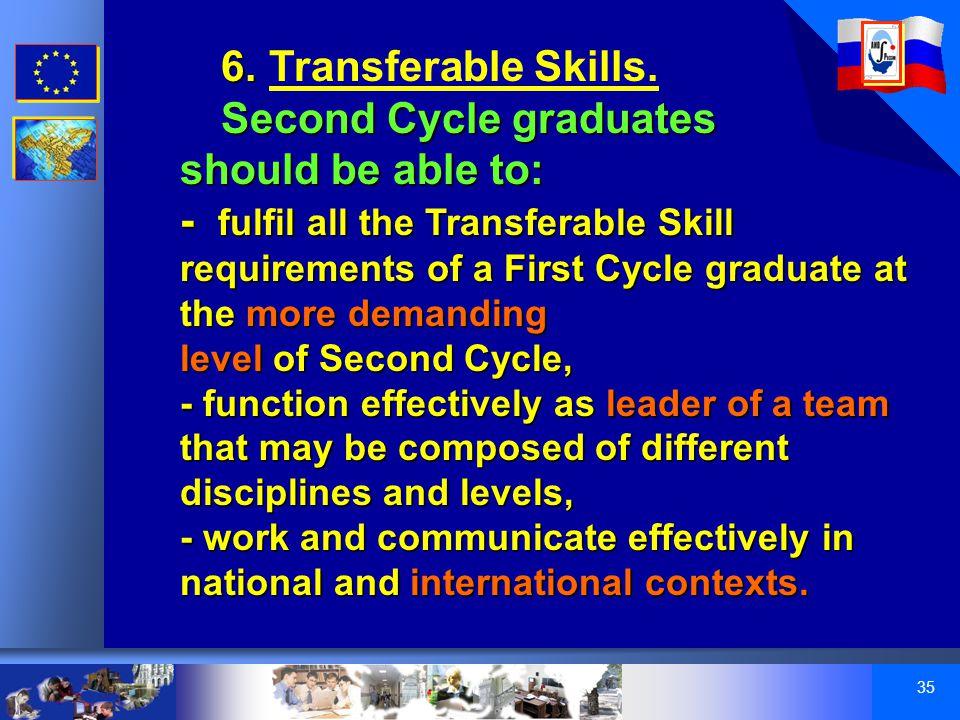 35 6. 6. Transferable Skills.