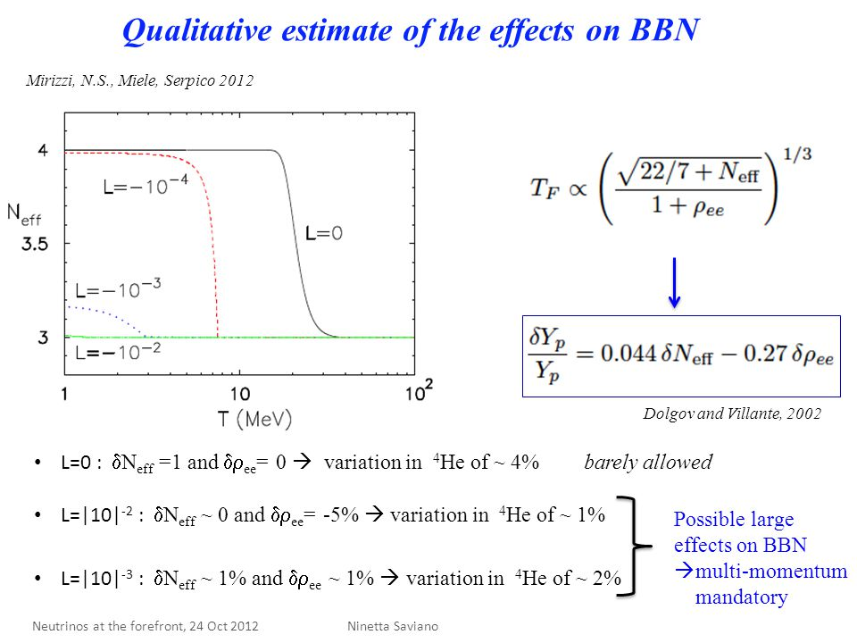 Qualitative estimate of the effects on BBN Mirizzi, N.S., Miele, Serpico 2012 L=0 :  N eff =1 and  ee = 0  variation in 4 He of ~ 4% L=|10| -2 : 