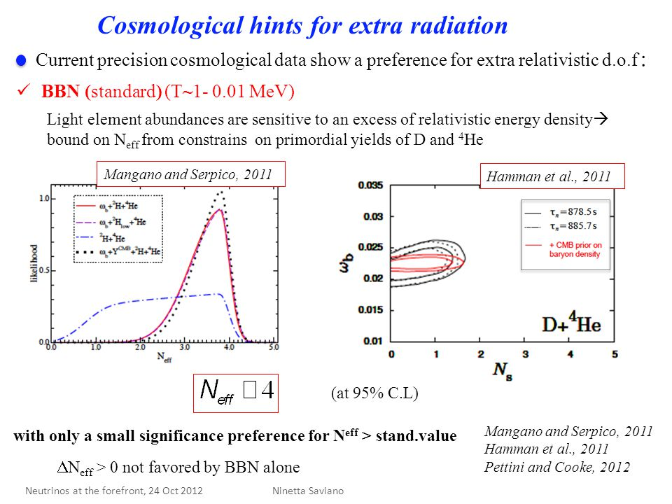 Cosmological hints for extra radiation Current precision cosmological data show a preference for extra relativistic d.o.f : BBN (standard) (T~1- 0.01 MeV) Mangano and Serpico, 2011 Hamman et al., 2011 Pettini and Cooke, 2012 (at 95% C.L) with only a small significance preference for N eff > stand.value Mangano and Serpico, 2011 Hamman et al., 2011 Light element abundances are sensitive to an excess of relativistic energy density  bound on N eff from constrains on primordial yields of D and 4 He  N eff > 0 not favored by BBN alone Neutrinos at the forefront, 24 Oct 2012 Ninetta Saviano