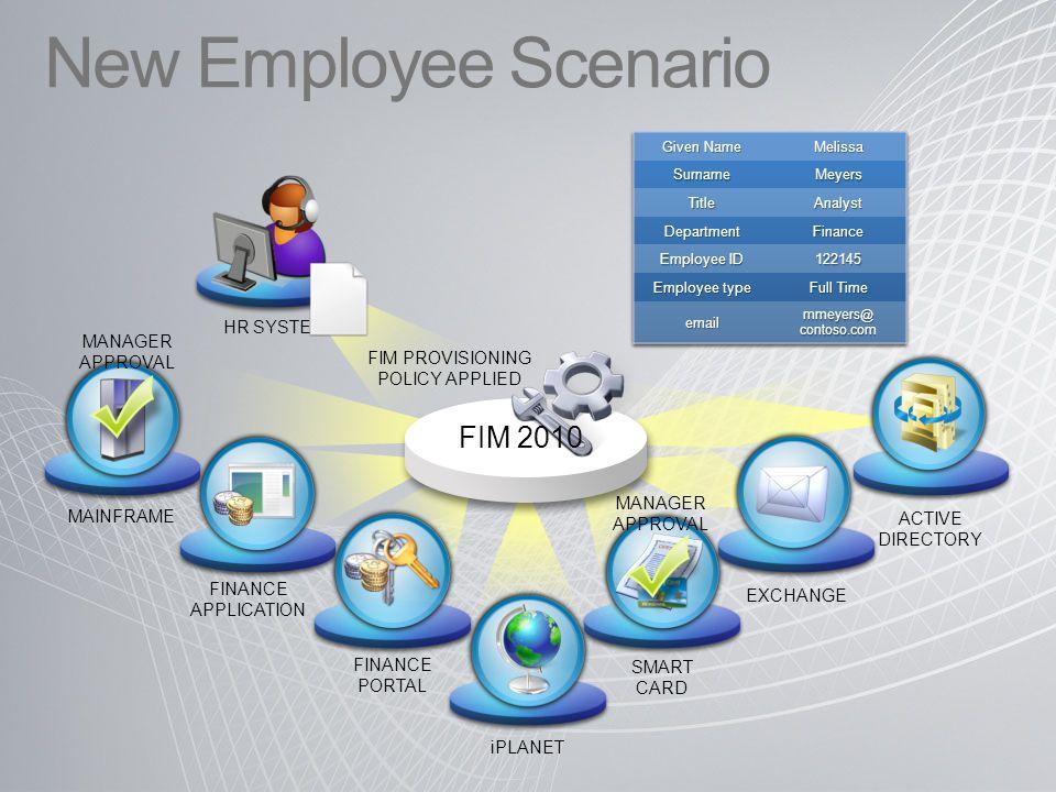 Workflow Create user