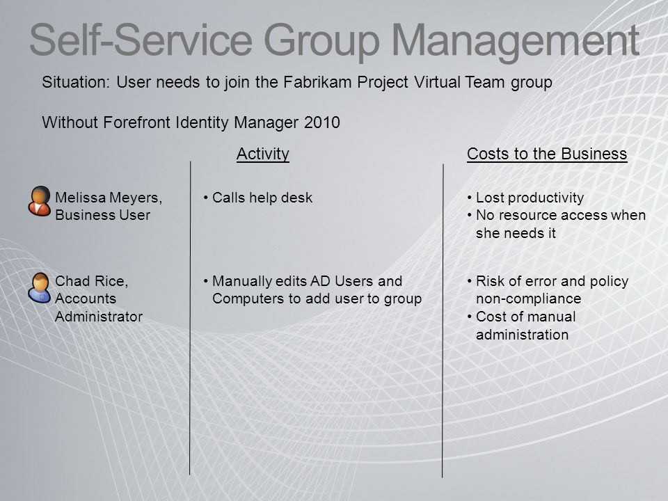 Self-Service Group Management Melissa Meyers, Business User Chad Rice, Accounts Administrator Request to join Group from Outlook FIM routes approvals and grants appropriate access Uses FIM to establish group management policies and workflows Situation: User needs to join the Fabrikam Project Virtual Team group With Forefront Identity Manager 2010 User productivity Enables effective business interactions Efficiency Security Compliance ActivityBusiness Benefits