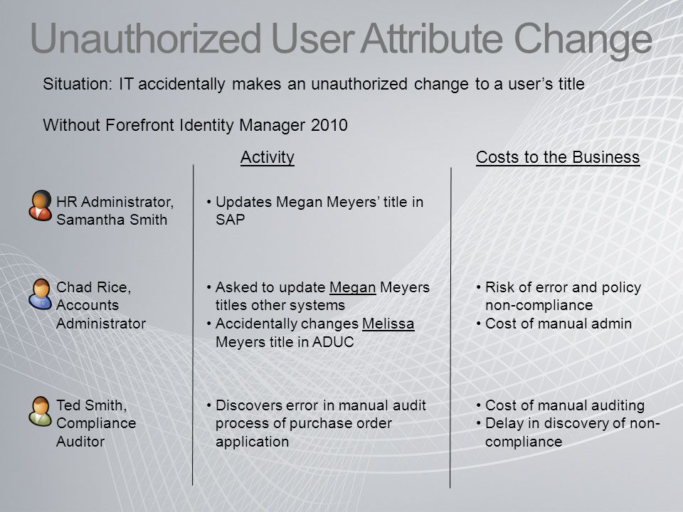 Unauthorized Change HR Administrator, Samantha Smith Chad Rice, Accounts Administrator Updates Megan Meyers' title in SAP Title change data flows to other systems that use it, per FIM policy Uses FIM to establish policies and workflows to that include management of job title data Situation: IT accidentally makes an unauthorized change to a user's title With Forefront Identity Manager 2010 Efficiency Security Compliance Ted Smith, Compliance Auditor Uses FIM audit trail to audit approvals Efficiency Compliance ActivityBusiness Benefits Efficiency Compliance