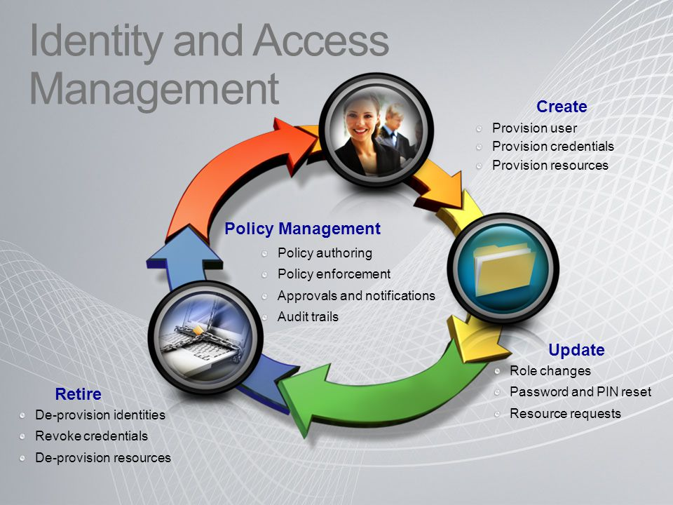 Identity Lifecycle Manager -> Forefront Identity Manager Identity Synchronization User Provisioning Certificate and Smartcard Management Office Integration for Self-Service Support for 3rd Party CAs Codeless Provisioning Group & DL Management Workflow and Policy UserManagement GroupManagement CredentialManagement Common Platform WorkflowConnectorsLogging Web Service API Synchronization PolicyManagement
