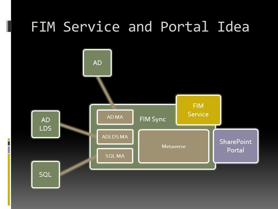 FIM Service and Portal Idea FIM Sync AD AD MA AD LDS SQL ADLDS MA SQL MA Metaverse FIM Service SharePoint Portal