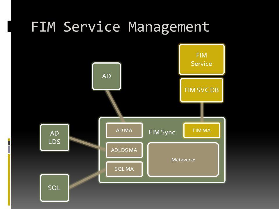 FIM Service Management FIM Sync FIM SVC DB FIM MA AD AD MA AD LDS SQL ADLDS MA SQL MA Metaverse FIM Service
