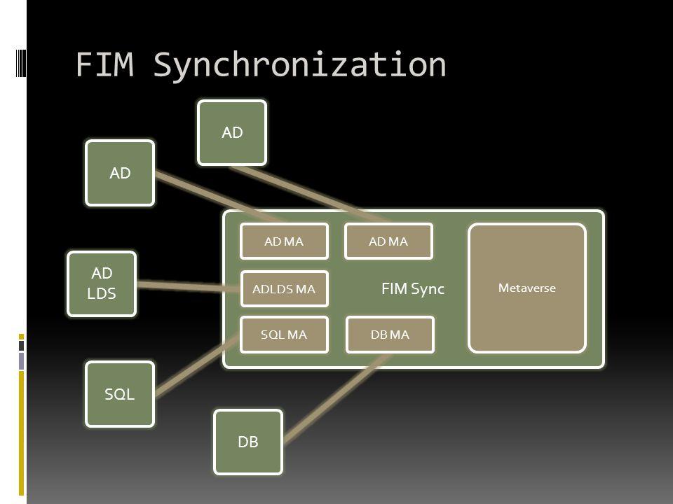 FIM Synchronization FIM Sync AD AD MA AD AD MA AD LDS SQL DB ADLDS MA SQL MADB MA Metaverse